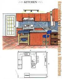 how to design a kitchen floor plan how to design a kitchen floor