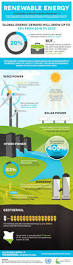 107 best awesome renewable energy images on pinterest renewable