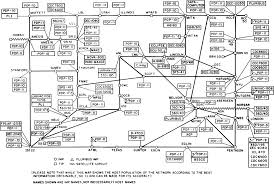 Pentagon Map The Production And Interpretation Of Arpanet Maps