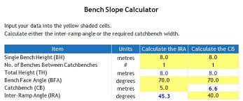 Bench Press Calculater Pit Wall Angle Calculator Kj Kuchling Consulting Ltd