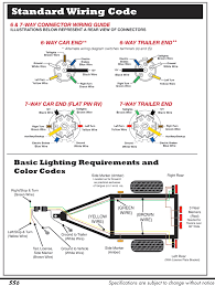 7 pin flat trailer wiring diagram and 13 towing socket 01 jpg at