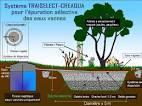 Epuration sélective des eaux vannes