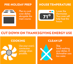 how to use less energy on thanksgiving electricity saving tips