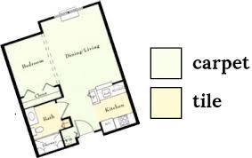 floor plans great residential living options for senior citizens