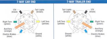 sundowner wiring diagrams 3 way switch wiring diagram cairearts