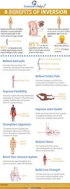 inversion table for herniated disc in neck 61 best inversion tables images on pinterest inversion table