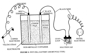 what is a wet cell battery ups center wet cell wiring diagram