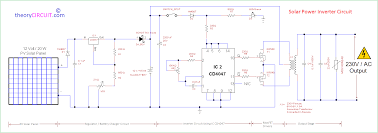 solar inverter wiring diagram solar wiring diagrams