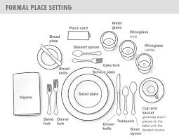 place settings proper table setting for dinner dining etiquette etiquette and