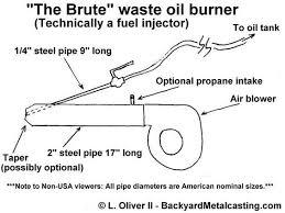 burner diagram heating pinterest oil how to make and homemade