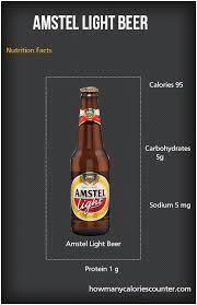 sodium in light beer amstel light abv light light info
