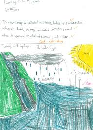 the water cycle u2013 hillview primary 6