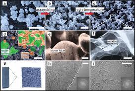 high surface area graphene foams by chemical vapor deposition