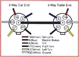 trailer connectors in australia wikipedia fair wiring diagram 7