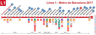 Red Line Map Line 1 Red L1 Barcelona Metro Updated 2017
