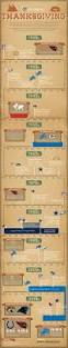 nfl football thanksgiving day 166 best infographics ahoy images on pinterest infographics