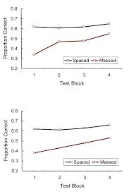 100 pdf vocabulary workshop level b unit 7 answers sensors