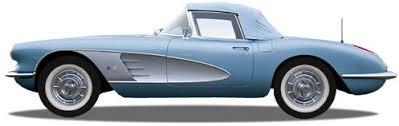 corvette performance upgrades performance corvette central