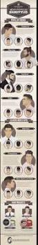 Hairstyle Catalog Men by Best 25 Men U0027s Haircuts Ideas Only On Pinterest Men U0027s Cuts Mens