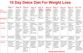 our best detox cleanse diet for one day results eat this not that