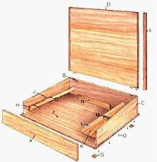 Woodworking Plans Desk Organizer by 26 Best Shaker Lap Desk Images On Pinterest Lap Desk Desks And
