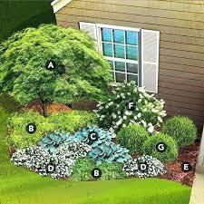 backyard plan shade garden layouts backyard planning ideas shade garden plan for