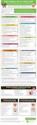 best 25 cholesterol diet ideas on pinterest low cholesterol