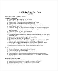 Customer Service Resume Template Free Extraordinary Inspiration Skills To Put On A Resume For