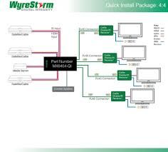 wiring diagrams cat5e connector wiring cat 5 ethernet cable