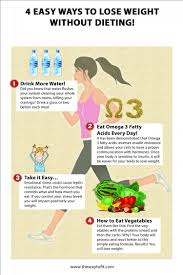 4 easy ways to lose weight without dieting visual ly