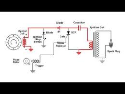 cdi capacitor discharge ignition circuit demo 360p youtube