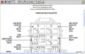 04 jeep grand cherokee fuse diagram wiring diagram simonand