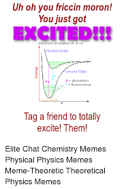 Physic Meme - 25 best memes about physic meme physic memes