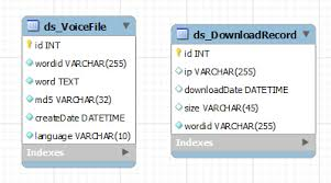 varchar date format php the best way to store user time in database regarding server locale