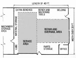 car service center floor plan ae 104