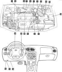 hyundai elantra radio wiring diagram image details