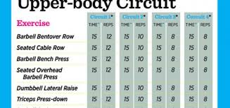 lose weight programs gym best workout for building muscle and losing weight workout