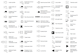 architectural electrical symbols for floor plans how to use house electrical plan software electrical symbols