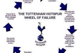 Tottenham Memes - the best tweets and memes as chelsea beat tottenham in league cup