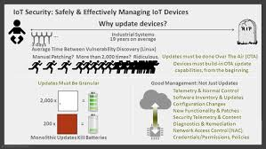 internet of things iot cornerstones of security ppt download