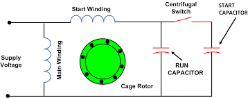 types of single phase induction motors single phase induction