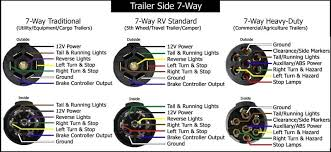 trailer lights wiring diagram 6 pin wiring diagram and schematic