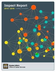 Career Services   Harvey Mudd College Career Services Impact Report              PDF