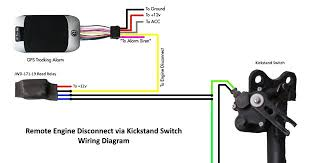 diagrams 729828 lojack wiring diagram u2013 subaru diy info here 93