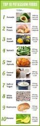 best 25 rich list ideas on pinterest nutrition food list high