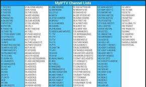 android tv box channels list myiptv subscription for android tv b end 3 11 2017 9 15 am