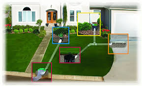 Drainage Ideas For Backyard Drain Systems For Yards Irrigation U0026 Plumbing Contractor Save