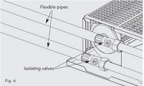 myson kickspace flexible hoses pair fp bhl