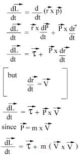 of conservation of angular momentum