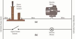 power switch engineering expert witness blog